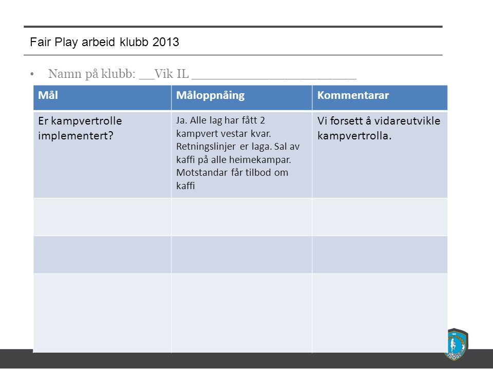 Fair Play arbeid klubb 2013 MålMåloppnåingKommentarar Er haldningskontraktar utdelt og i bruk.