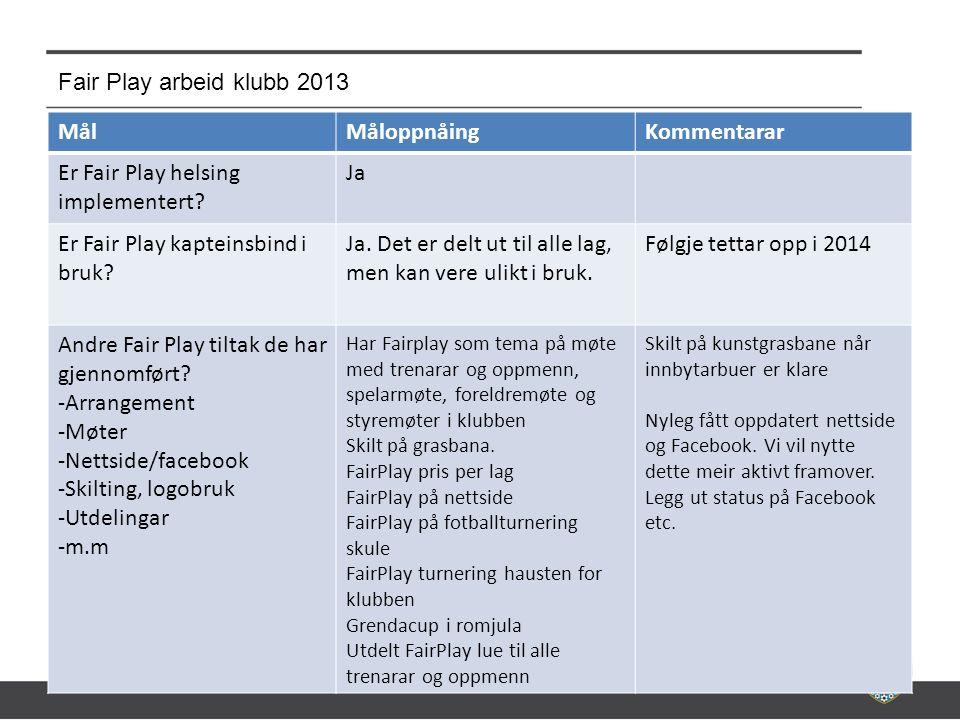 Fair Play arbeid klubb 2013 MålMåloppnåingKommentarar Er Fair Play helsing implementert.