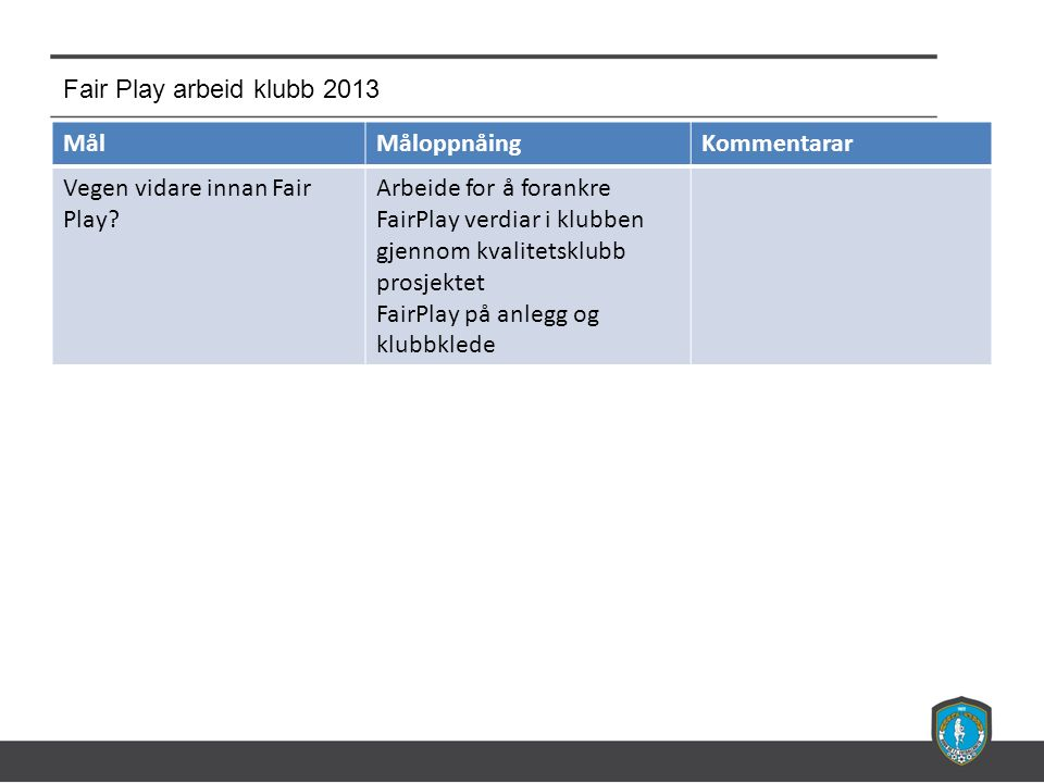 Fair Play arbeid klubb 2013 MålMåloppnåingKommentarar Vegen vidare innan Fair Play.