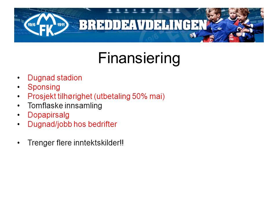 Finansiering Dugnad stadion Sponsing Prosjekt tilhørighet (utbetaling 50% mai) Tomflaske innsamling Dopapirsalg Dugnad/jobb hos bedrifter Trenger flere inntektskilder!!