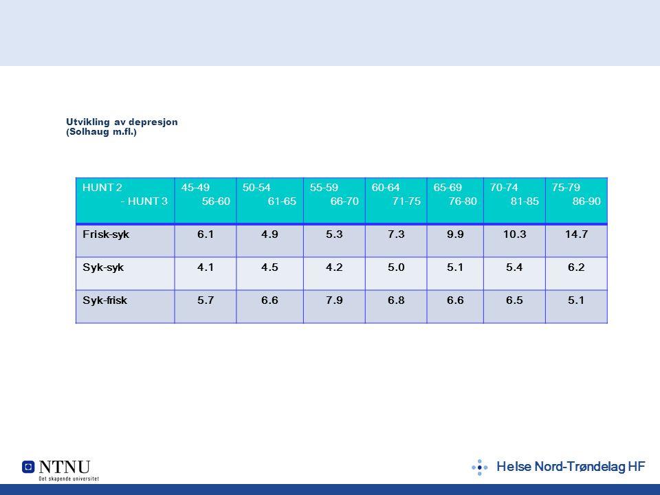 Helse Nord-Trøndelag HF Utvikling av depresjon (Solhaug m.fl.) HUNT 2 - HUNT 3 45-49 56-60 50-54 61-65 55-59 66-70 60-64 71-75 65-69 76-80 70-74 81-85 75-79 86-90 Frisk-syk6.14.95.37.39.910.314.7 Syk-syk4.14.54.25.05.15.46.2 Syk-frisk5.76.67.96.86.66.55.1