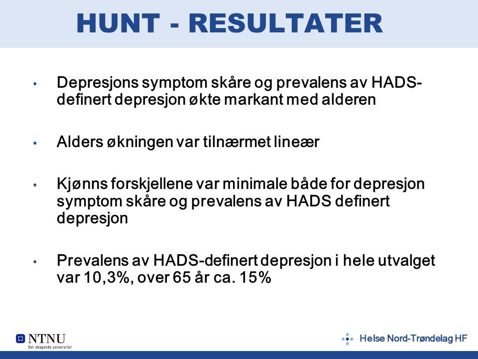 Helse Nord-Trøndelag HF HUNT - RESULTATER Depresjons symptom skåre og prevalens av HADS- definert depresjon økte markant med alderen Alders økningen var tilnærmet lineær Kjønns forskjellene var minimale både for depresjon symptom skåre og prevalens av HADS definert depresjon Prevalens av HADS-definert depresjon i hele utvalget var 10,3%, over 65 år ca.