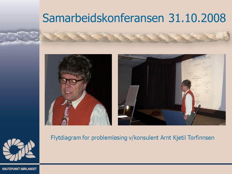 Samarbeidskonferansen 31.10.2008 Prosjektleder for arbeidskraftprosjektet Agate Følgerø Christensen