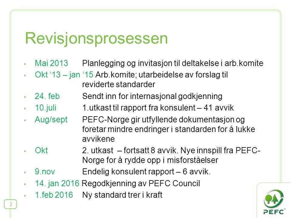 Revisjonsprosessen Mai 2013 Planlegging og invitasjon til deltakelse i arb.komite Okt '13 – jan '15 Arb.komite; utarbeidelse av forslag til reviderte