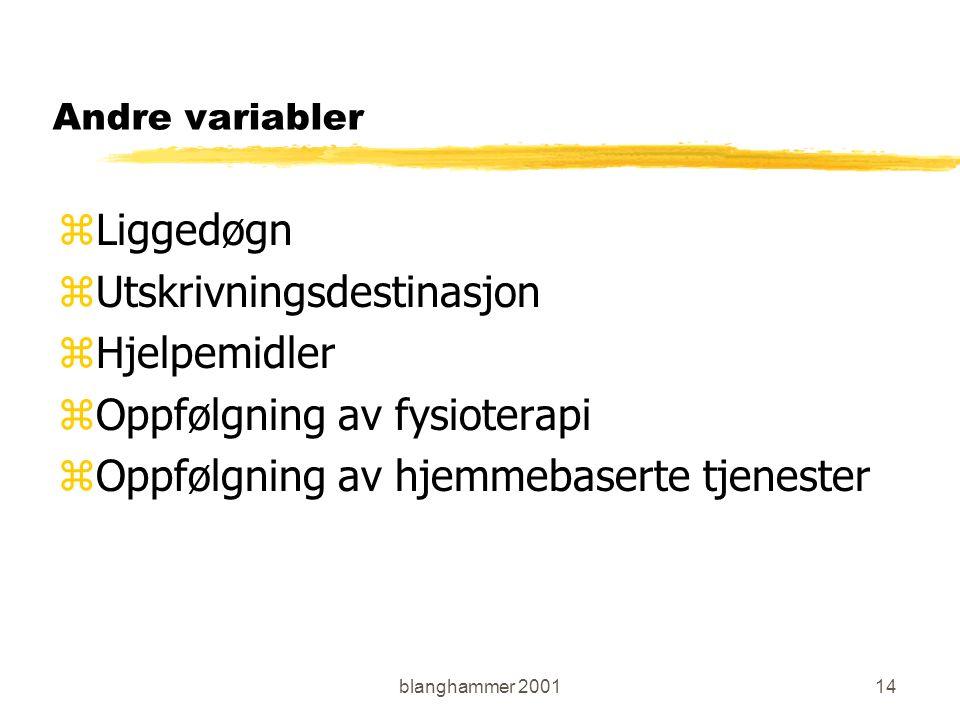 blanghammer 200114 Andre variabler zLiggedøgn zUtskrivningsdestinasjon zHjelpemidler zOppfølgning av fysioterapi zOppfølgning av hjemmebaserte tjenester