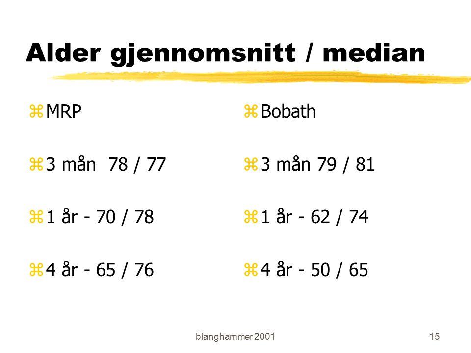 blanghammer 200115 Alder gjennomsnitt / median zMRP z3 mån 78 / 77 z1 år - 70 / 78 z4 år - 65 / 76 z Bobath z 3 mån 79 / 81 z 1 år - 62 / 74 z 4 år - 50 / 65