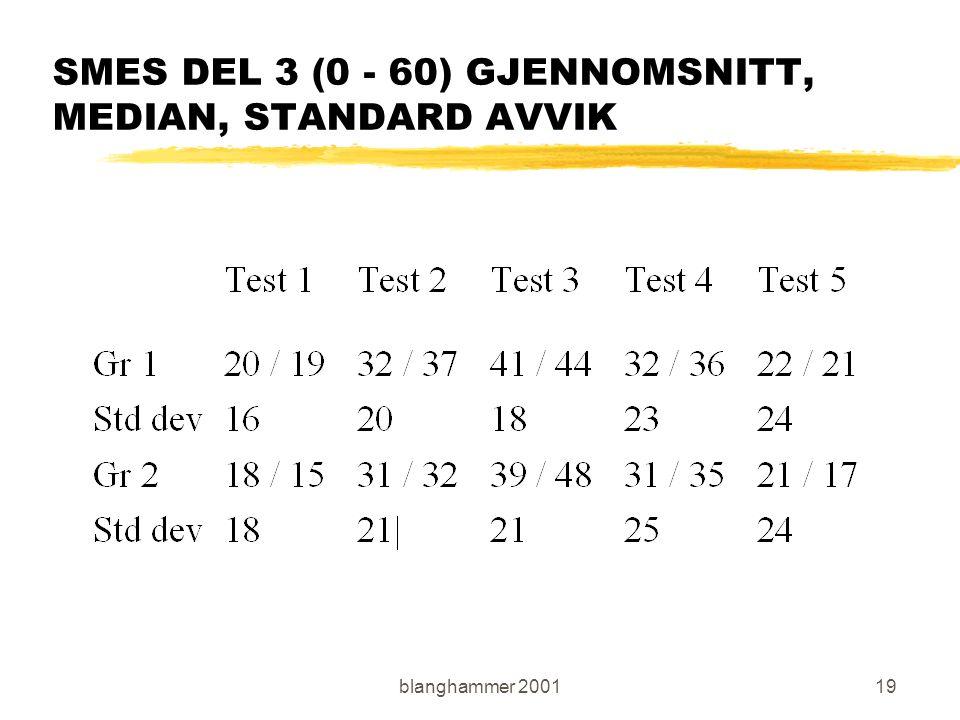 blanghammer 200119 SMES DEL 3 (0 - 60) GJENNOMSNITT, MEDIAN, STANDARD AVVIK