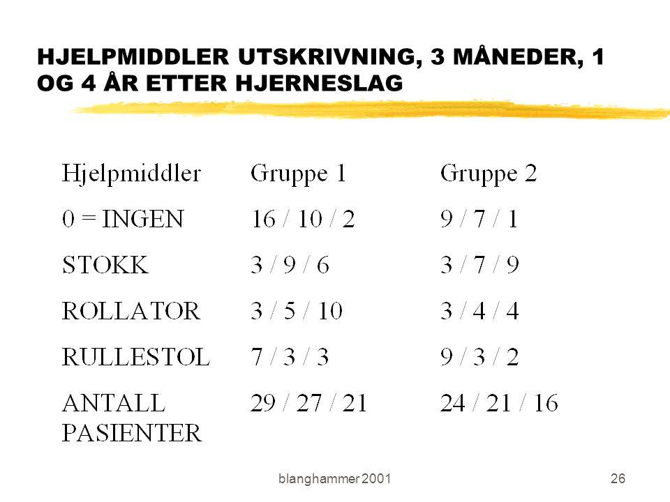 blanghammer 200126 HJELPMIDDLER UTSKRIVNING, 3 MÅNEDER, 1 OG 4 ÅR ETTER HJERNESLAG