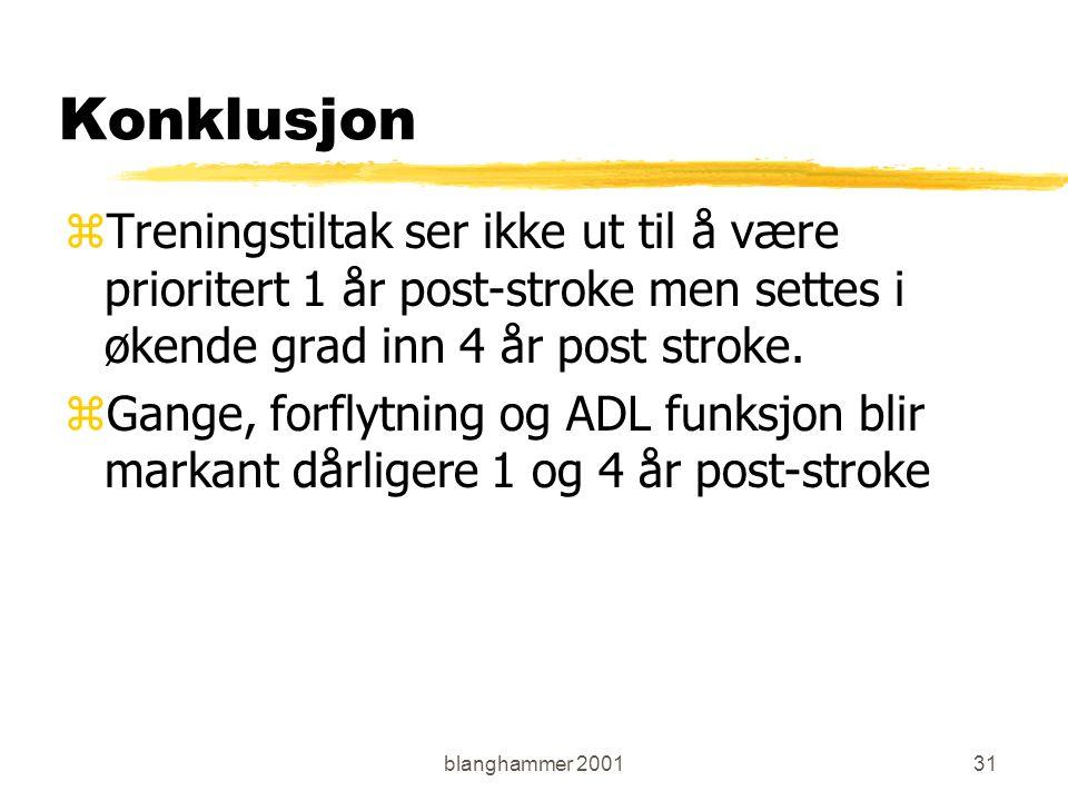 blanghammer 200131 Konklusjon zTreningstiltak ser ikke ut til å være prioritert 1 år post-stroke men settes i økende grad inn 4 år post stroke.