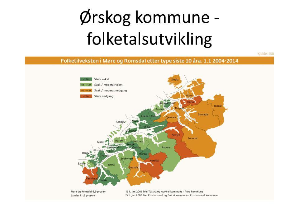 Ørskog kommune - folketalsutvikling