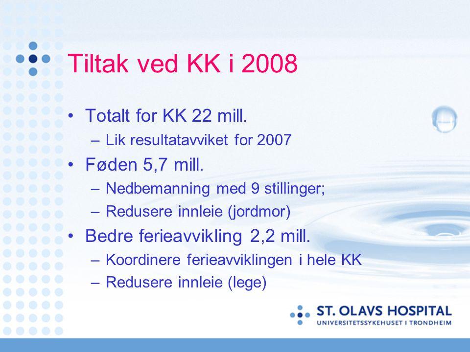Tiltak ved KK i 2008 Totalt for KK 22 mill. –Lik resultatavviket for 2007 Føden 5,7 mill.