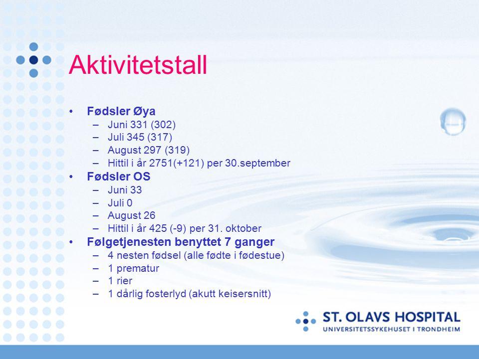 Aktivitetstall Fødsler Øya –Juni 331 (302) –Juli 345 (317) –August 297 (319) –Hittil i år 2751(+121) per 30.september Fødsler OS –Juni 33 –Juli 0 –August 26 –Hittil i år 425 (-9) per 31.