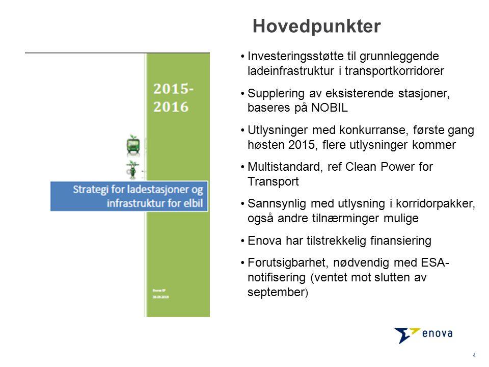 4 Hovedpunkter Investeringsstøtte til grunnleggende ladeinfrastruktur i transportkorridorer Supplering av eksisterende stasjoner, baseres på NOBIL Utlysninger med konkurranse, første gang høsten 2015, flere utlysninger kommer Multistandard, ref Clean Power for Transport Sannsynlig med utlysning i korridorpakker, også andre tilnærminger mulige Enova har tilstrekkelig finansiering Forutsigbarhet, nødvendig med ESA- notifisering (ventet mot slutten av september )