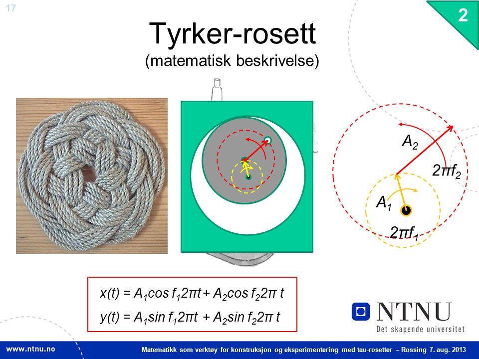 17 Matematikk som verktøy for konstruksjon og eksperimentering med tau-rosetter – Rossing 7. aug. 2013 Tyrker-rosett (matematisk beskrivelse) 2 + A 2