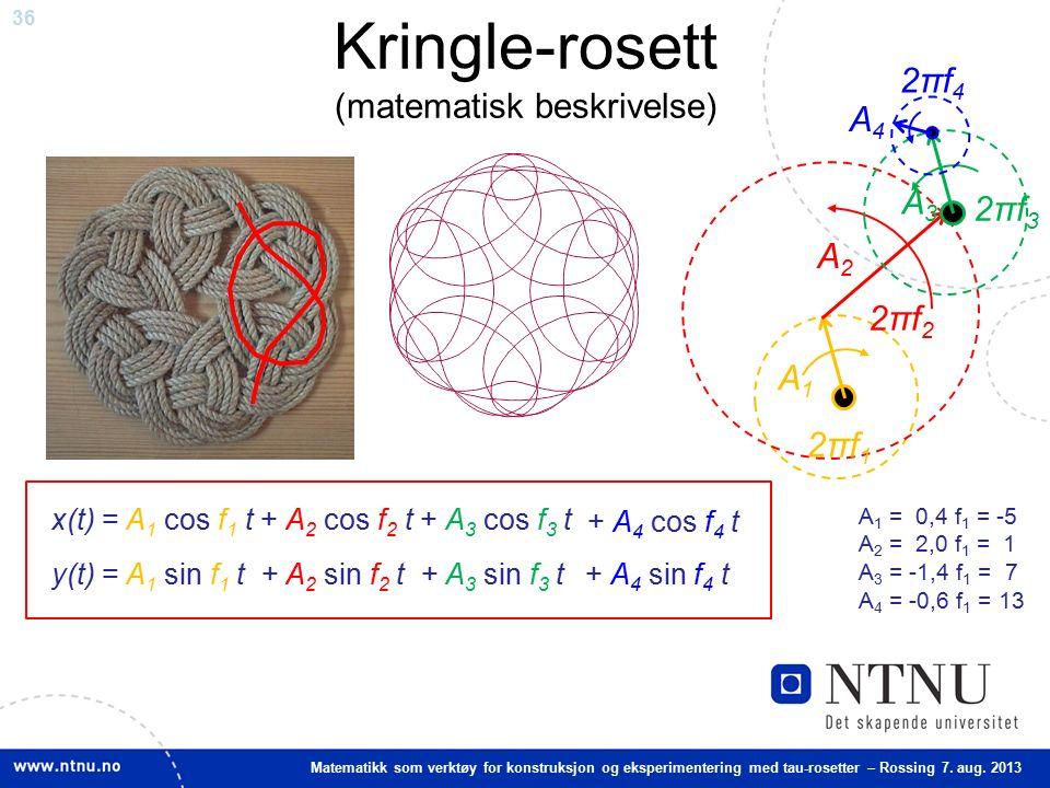 36 Matematikk som verktøy for konstruksjon og eksperimentering med tau-rosetter – Rossing 7. aug. 2013 Kringle-rosett (matematisk beskrivelse) x(t) =
