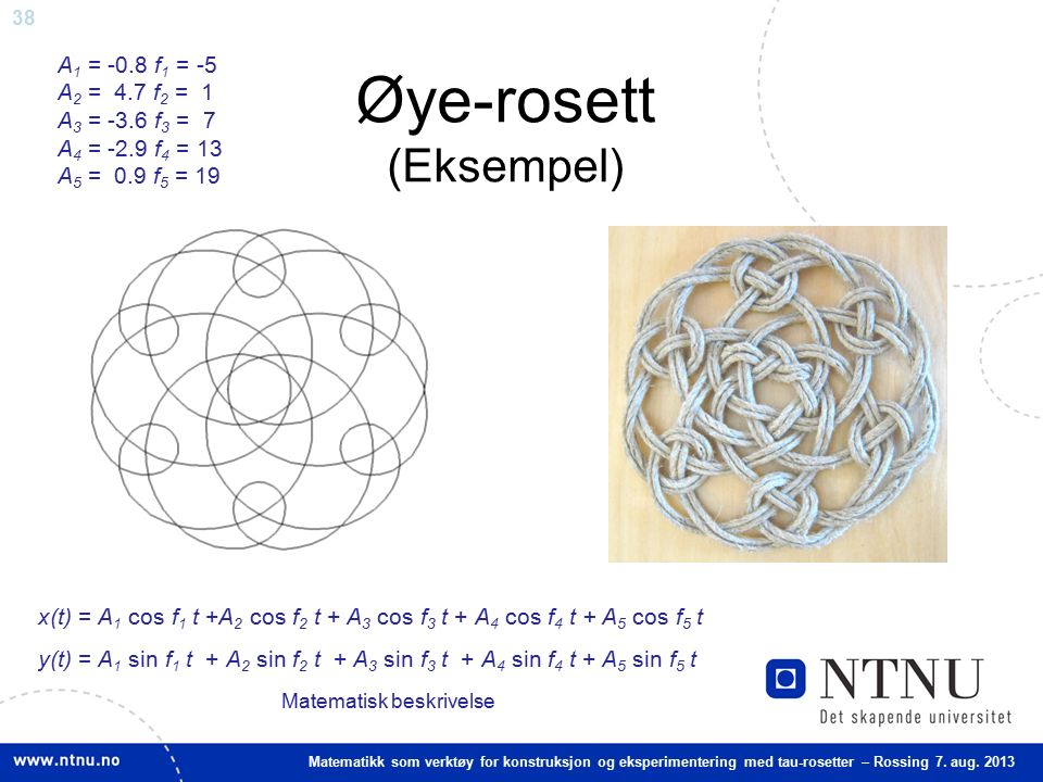 38 Matematikk som verktøy for konstruksjon og eksperimentering med tau-rosetter – Rossing 7. aug. 2013 Øye-rosett (Eksempel) A 1 = -0.8 f 1 = -5 A 2 =