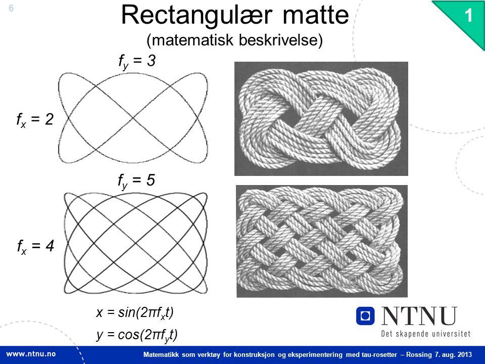 6 Matematikk som verktøy for konstruksjon og eksperimentering med tau-rosetter – Rossing 7. aug. 2013 Rectangulær matte (matematisk beskrivelse) 1 f x