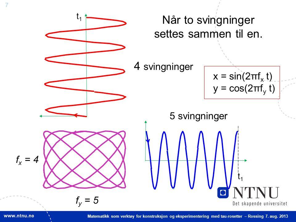 7 Matematikk som verktøy for konstruksjon og eksperimentering med tau-rosetter – Rossing 7. aug. 2013 t1t1 f y = 5 f x = 4 Når to svingninger settes s
