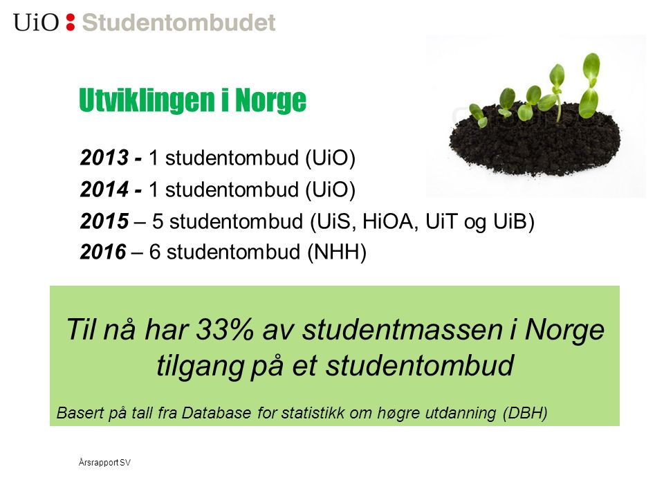 Årsrapport SV Utviklingen i Norge 2013 - 1 studentombud (UiO) 2014 - 1 studentombud (UiO) 2015 – 5 studentombud (UiS, HiOA, UiT og UiB) 2016 – 6 studentombud (NHH) Til nå har 33% av studentmassen i Norge tilgang på et studentombud Basert på tall fra Database for statistikk om høgre utdanning (DBH)