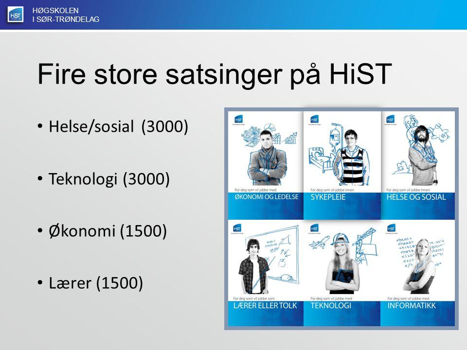 HØGSKOLEN I SØR-TRØNDELAG Fire store satsinger på HiST Helse/sosial (3000) Teknologi (3000) Økonomi (1500) Lærer (1500)
