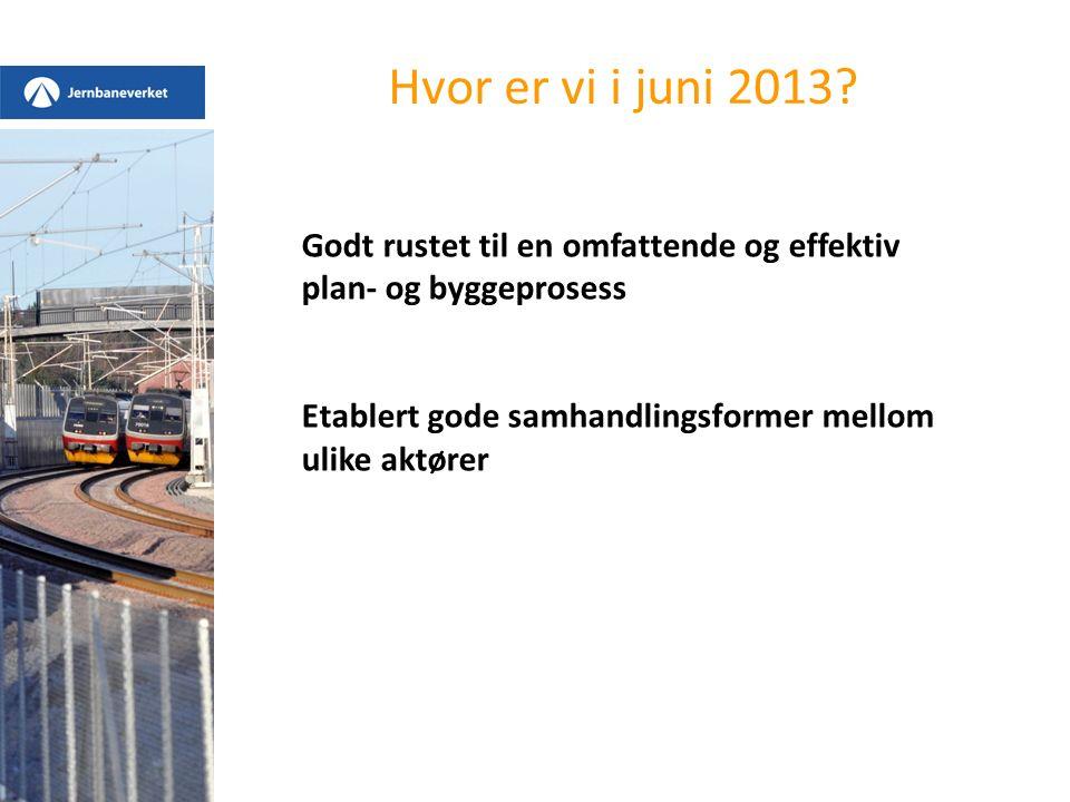 Hvor er vi i juni 2013? Godt rustet til en omfattende og effektiv plan- og byggeprosess Etablert gode samhandlingsformer mellom ulike aktører