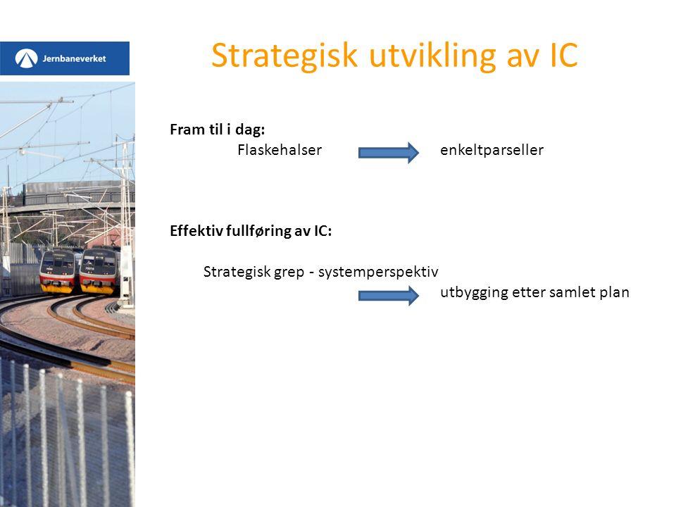 Strategisk utvikling av IC Fram til i dag: Flaskehalser enkeltparseller Effektiv fullføring av IC: Strategisk grep - systemperspektiv utbygging etter