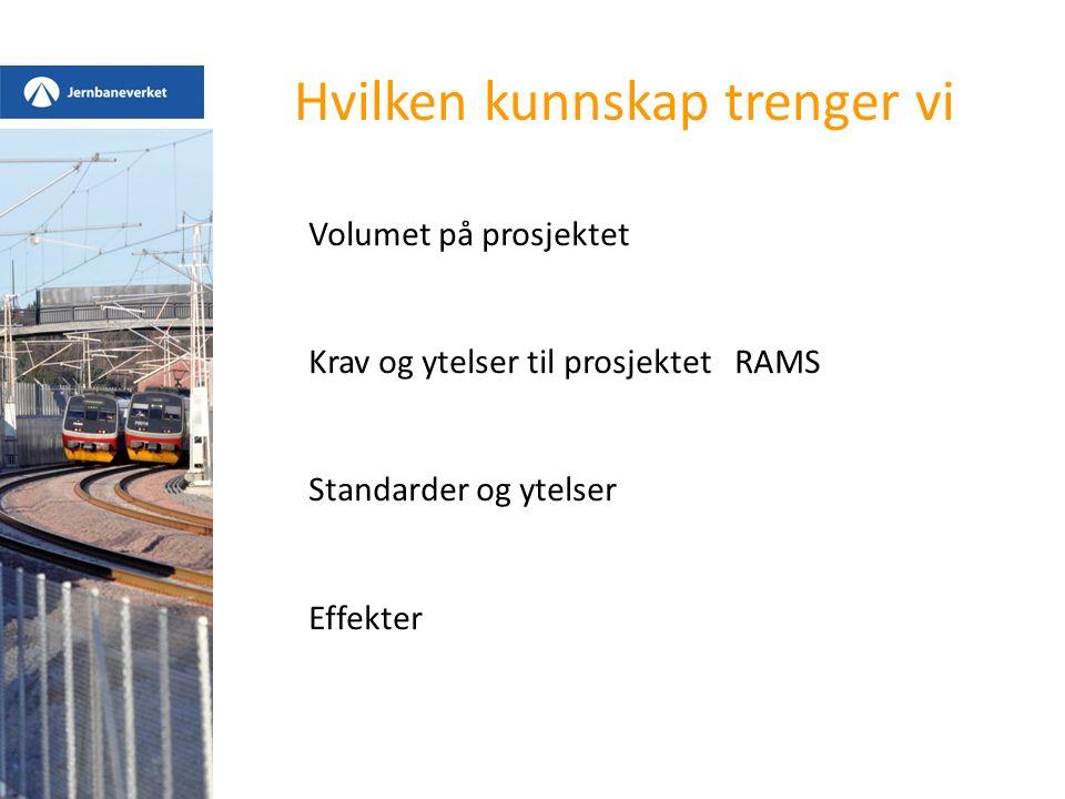 Hvilken kunnskap trenger vi Volumet på prosjektet Krav og ytelser til prosjektet RAMS Standarder og ytelser Effekter