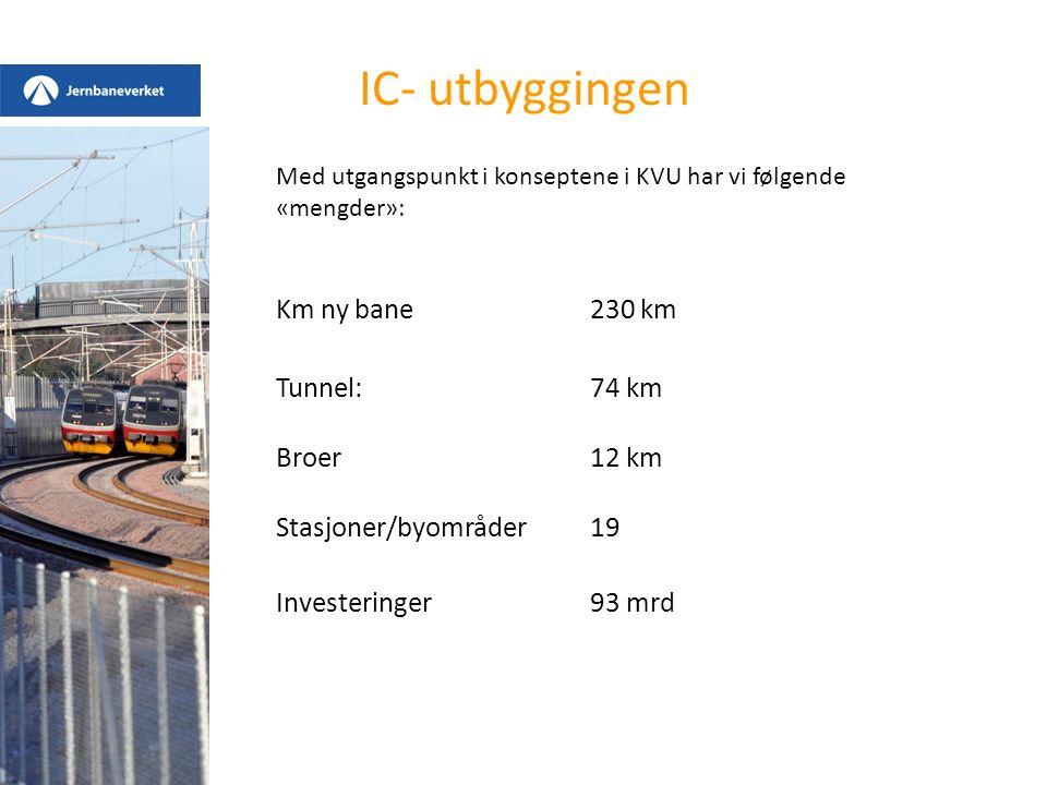 IC- utbyggingen Med utgangspunkt i konseptene i KVU har vi følgende «mengder»: Km ny bane 230 km Tunnel:74 km Broer12 km Stasjoner/byområder19 Investe