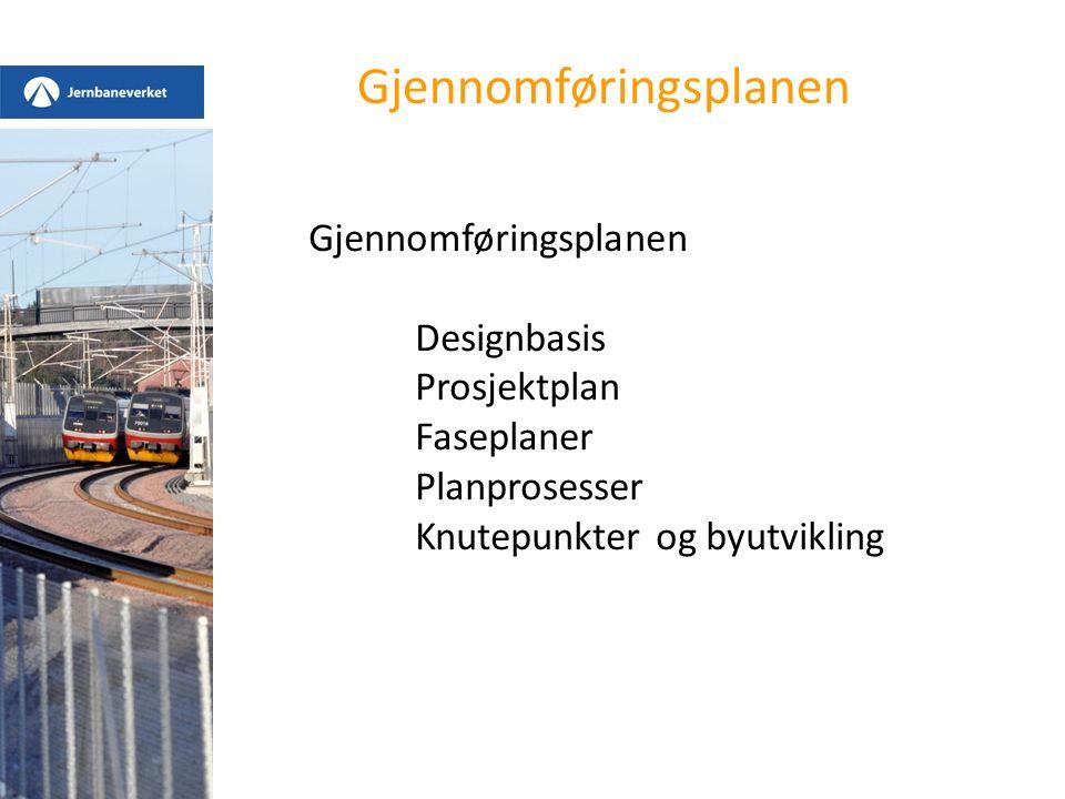 Gjennomføringsplanen Designbasis Prosjektplan Faseplaner Planprosesser Knutepunkter og byutvikling