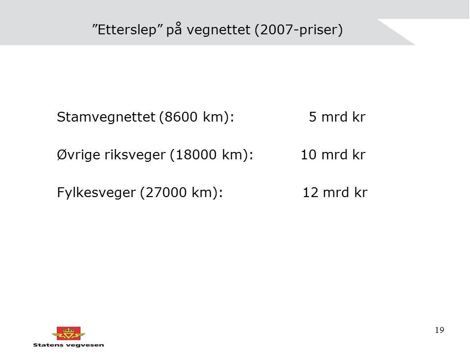 """19 """"Etterslep"""" på vegnettet (2007-priser) Stamvegnettet (8600 km): 5 mrd kr Øvrige riksveger (18000 km): 10 mrd kr Fylkesveger (27000 km): 12 mrd kr"""