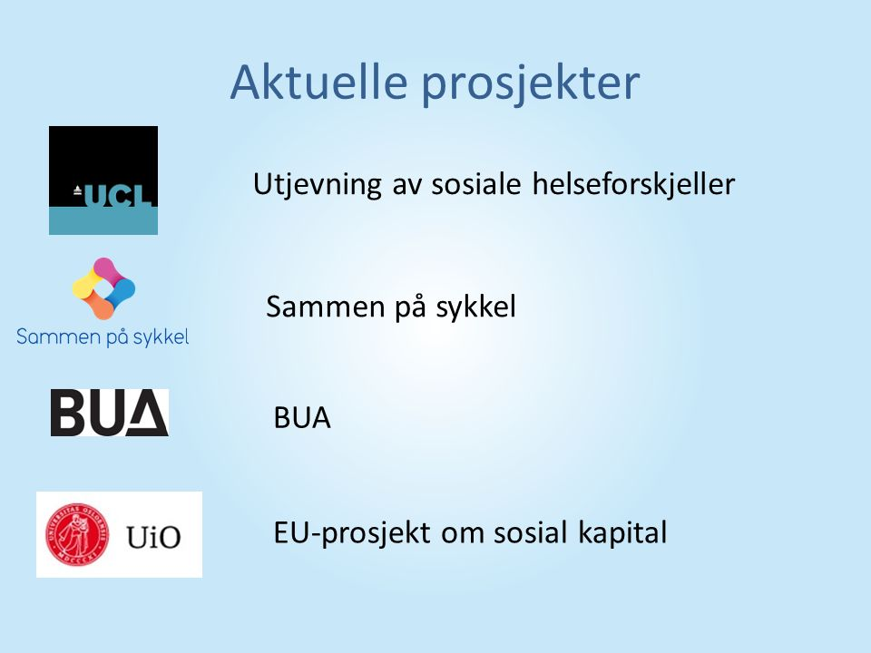 Aktuelle prosjekter Utjevning av sosiale helseforskjeller Sammen på sykkel BUA EU-prosjekt om sosial kapital