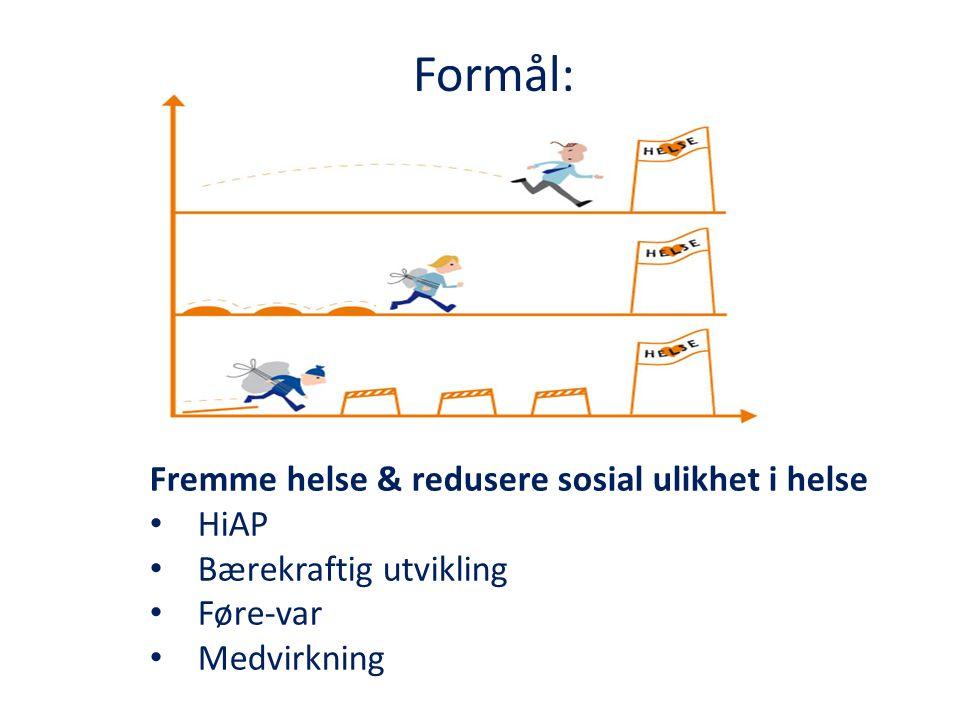 Formål: Fremme helse & redusere sosial ulikhet i helse HiAP Bærekraftig utvikling Føre-var Medvirkning