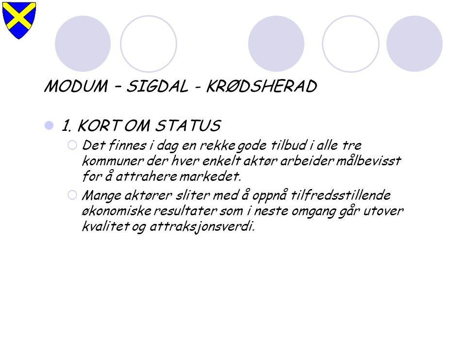 MODUM – SIGDAL - KRØDSHERAD 1.