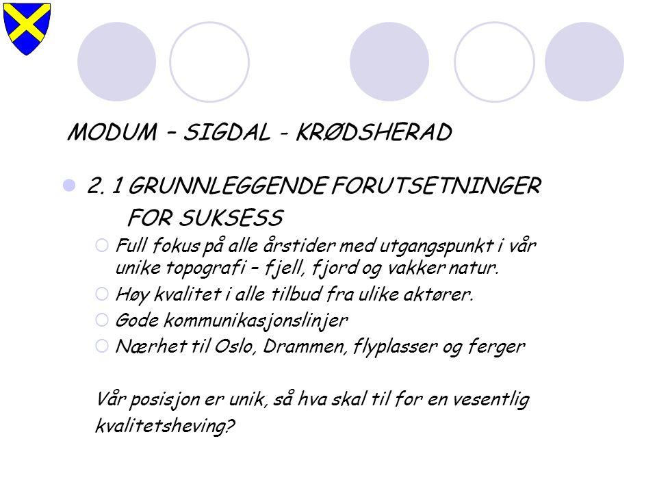 MODUM – SIGDAL - KRØDSHERAD 2.