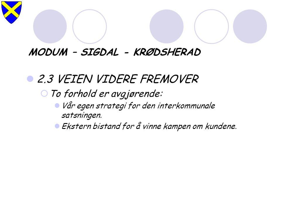 MODUM – SIGDAL - KRØDSHERAD 2.3 VEIEN VIDERE FREMOVER  To forhold er avgjørende: Vår egen strategi for den interkommunale satsningen.