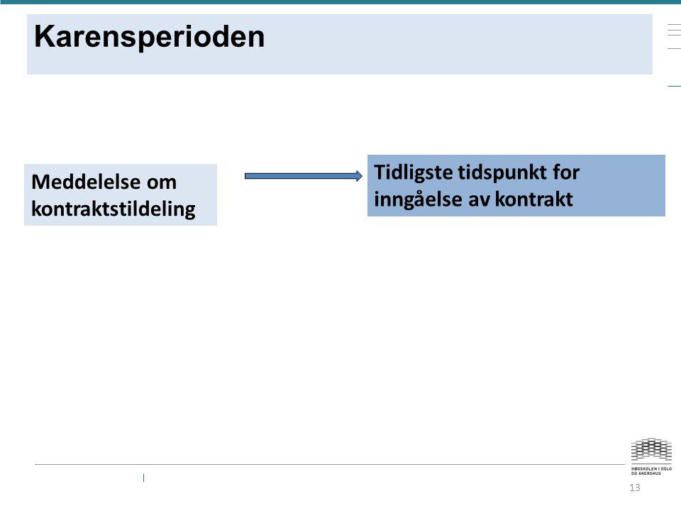 Karensperioden Meddelelse om kontraktstildeling Tidligste tidspunkt for inngåelse av kontrakt 13