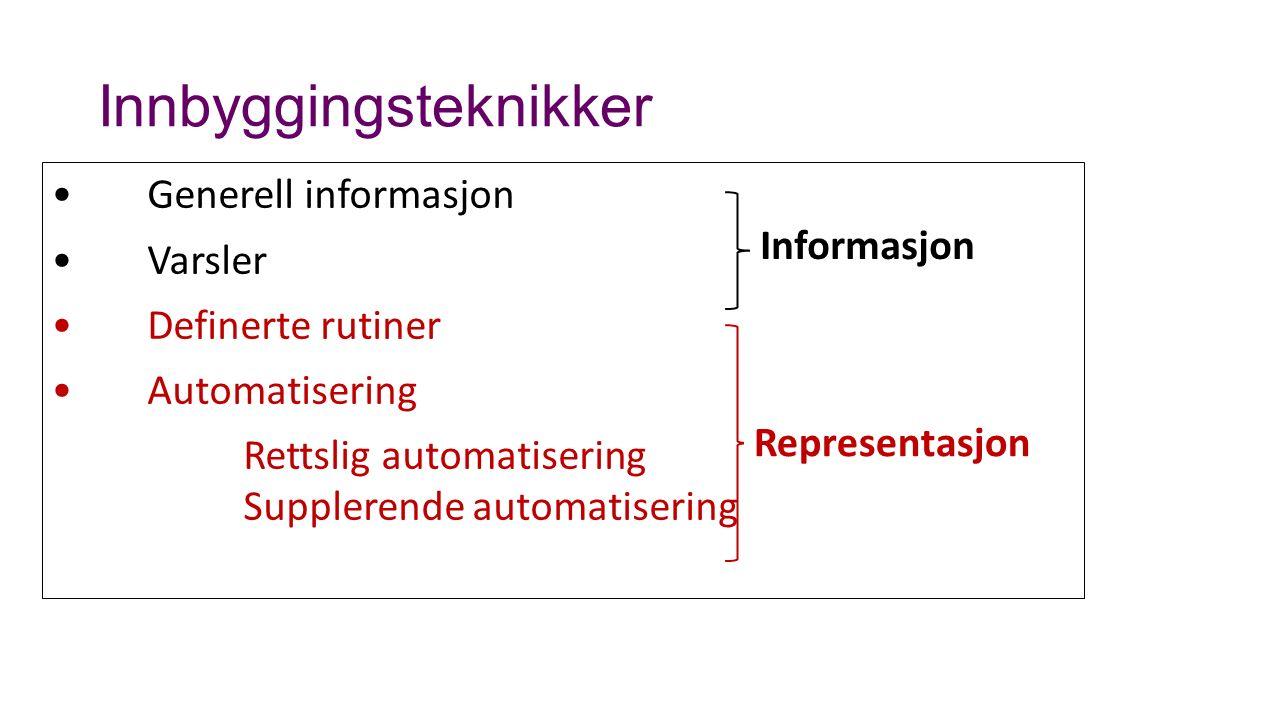 Innbyggingsteknikker Generell informasjon Varsler Definerte rutiner Automatisering Rettslig automatisering Supplerende automatisering Informasjon Representasjon