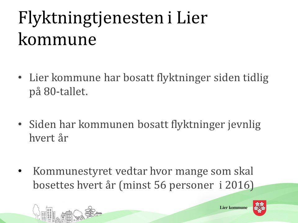 Flyktningtjenesten i Lier kommune Lier kommune har bosatt flyktninger siden tidlig på 80-tallet. Siden har kommunen bosatt flyktninger jevnlig hvert å