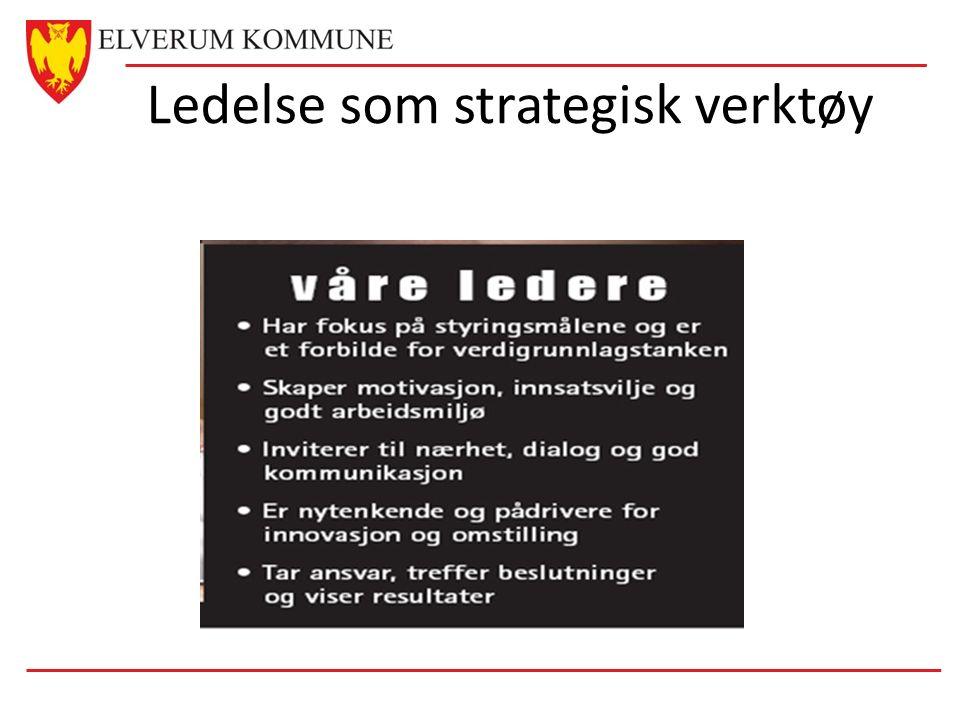 Ledelse som strategisk verktøy