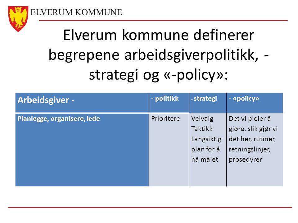 Elverum kommune definerer begrepene arbeidsgiverpolitikk, - strategi og «-policy»: Arbeidsgiver - - politikk - strategi- «policy» Planlegge, organisere, ledePrioritereVeivalg Taktikk Langsiktig plan for å nå målet Det vi pleier å gjøre, slik gjør vi det her, rutiner, retningslinjer, prosedyrer