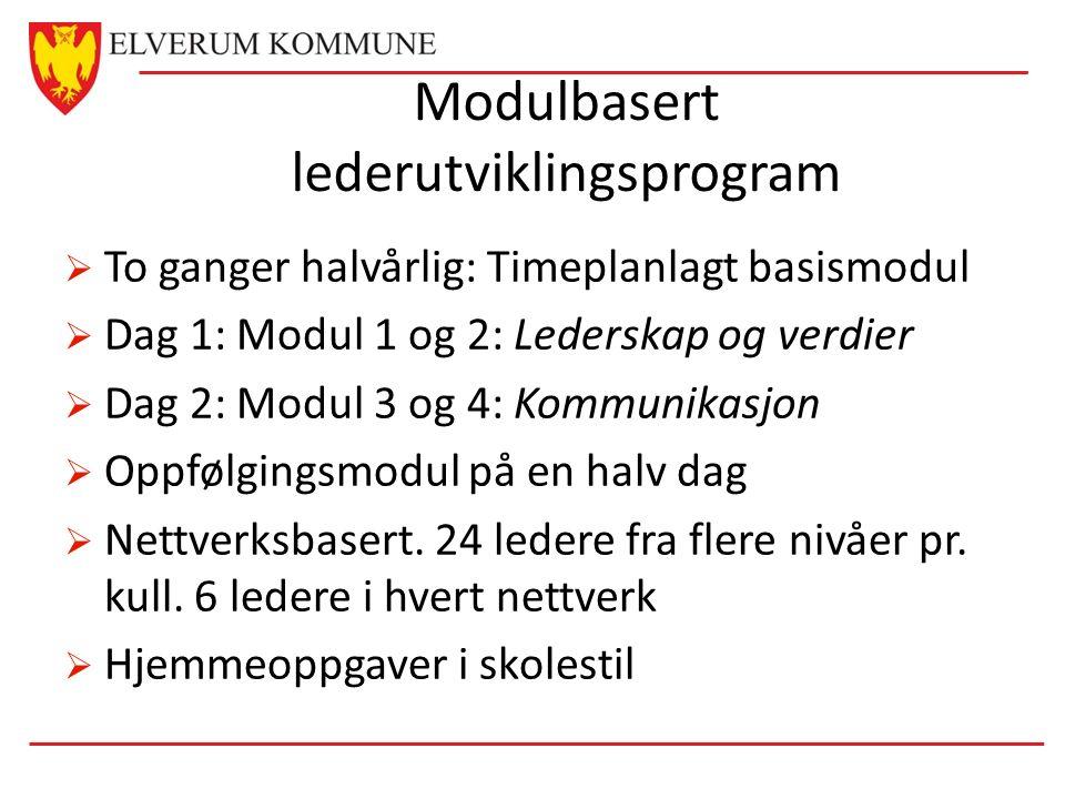 Modulbasert lederutviklingsprogram  To ganger halvårlig: Timeplanlagt basismodul  Dag 1: Modul 1 og 2: Lederskap og verdier  Dag 2: Modul 3 og 4: Kommunikasjon  Oppfølgingsmodul på en halv dag  Nettverksbasert.