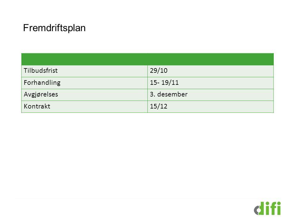 Fremdriftsplan Tilbudsfrist29/10 Forhandling15- 19/11 Avgjørelses3. desember Kontrakt15/12