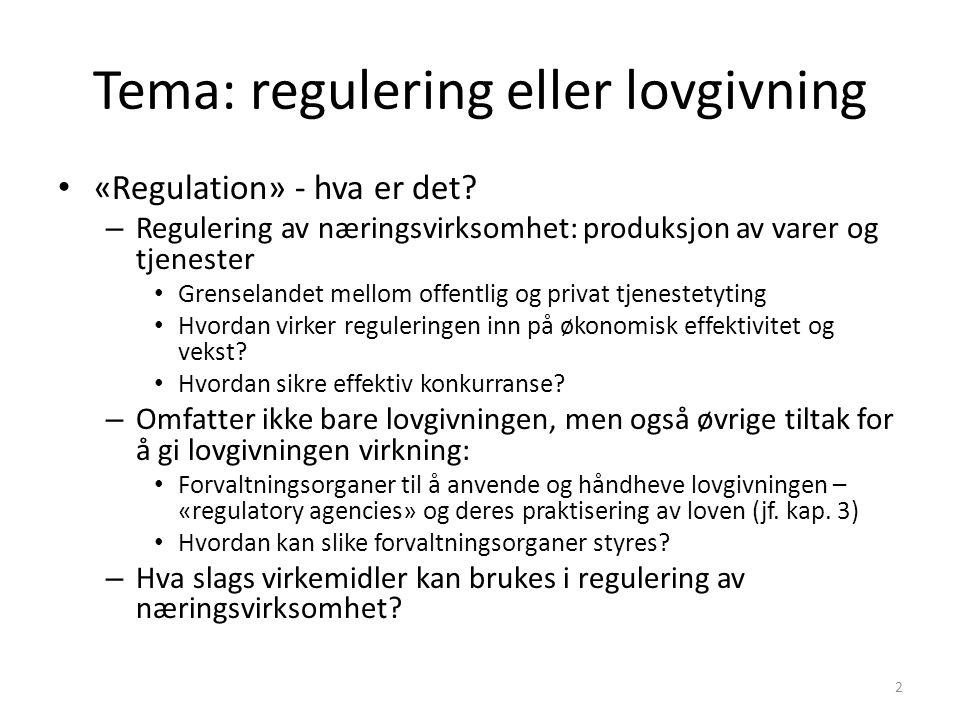 Tema: regulering eller lovgivning «Regulation» - hva er det.