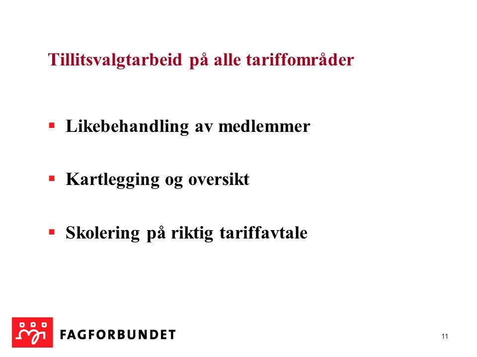 11 Tillitsvalgtarbeid på alle tariffområder  Likebehandling av medlemmer  Kartlegging og oversikt  Skolering på riktig tariffavtale