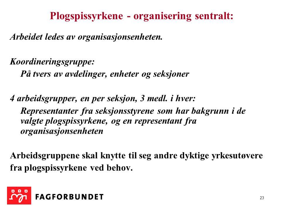 23 Plogspissyrkene - organisering sentralt: Arbeidet ledes av organisasjonsenheten. Koordineringsgruppe: På tvers av avdelinger, enheter og seksjoner