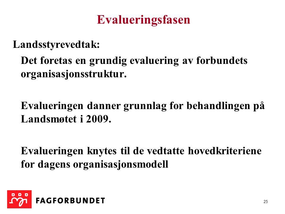 25 Evalueringsfasen Landsstyrevedtak: Det foretas en grundig evaluering av forbundets organisasjonsstruktur.