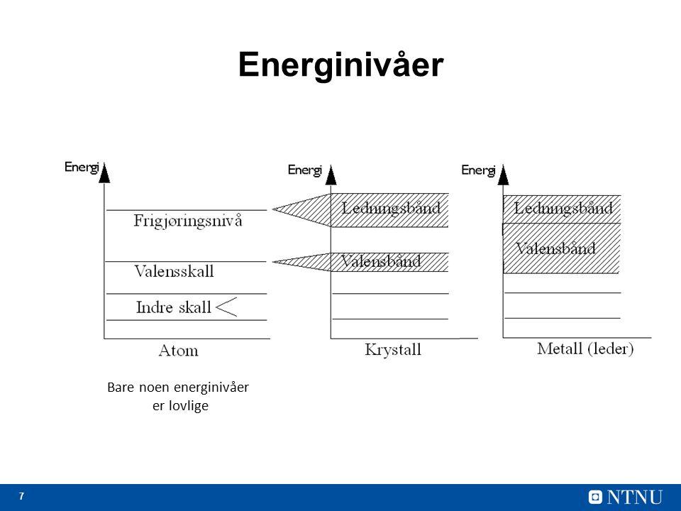7 Energinivåer Bare noen energinivåer er lovlige
