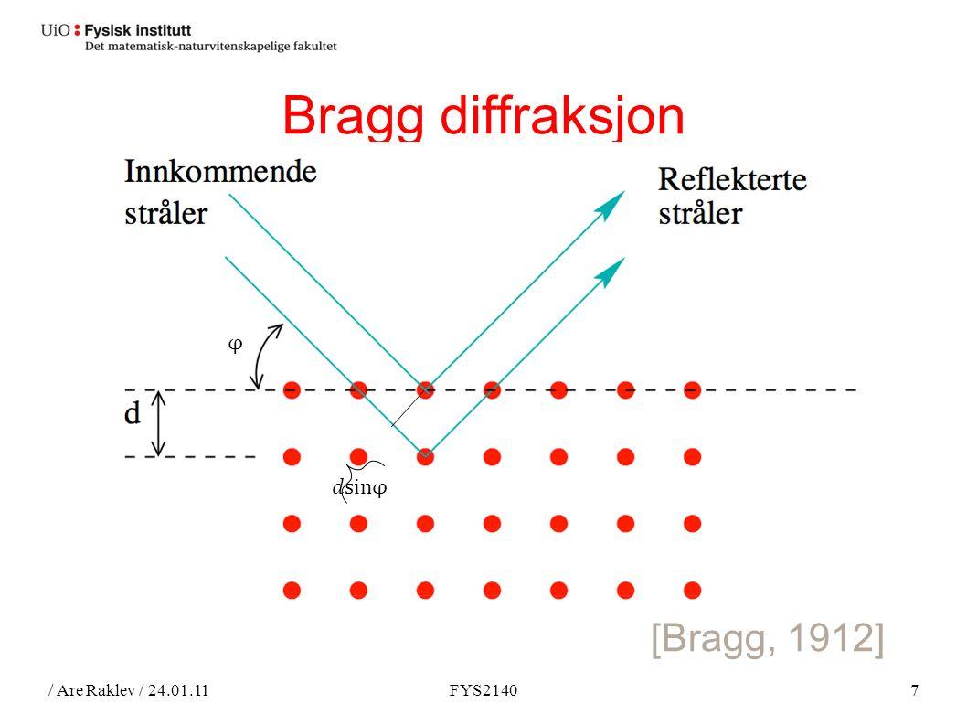 / Are Raklev / 24.01.11FYS21407 Bragg diffraksjon [Bragg, 1912]