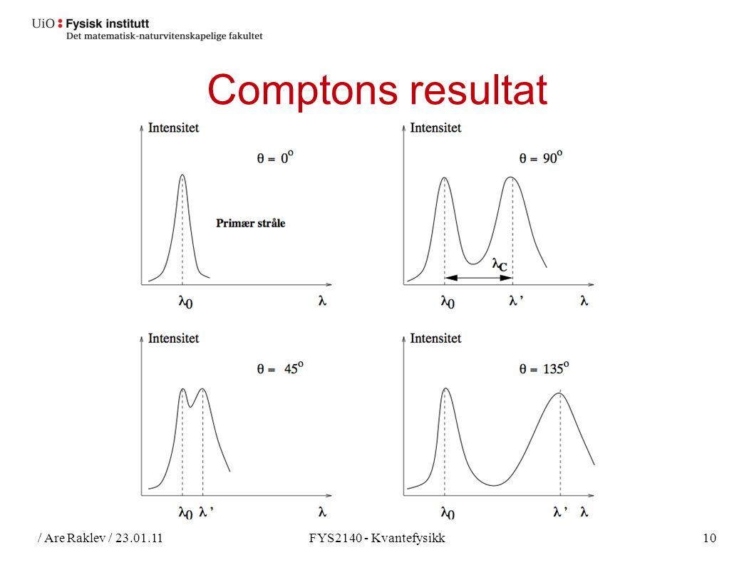 / Are Raklev / 23.01.11FYS2140 - Kvantefysikk10 Comptons resultat