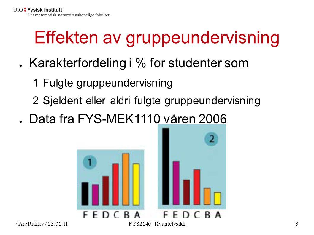 / Are Raklev / 23.01.11FYS2140 - Kvantefysikk3 Effekten av gruppeundervisning ● Karakterfordeling i % for studenter som 1Fulgte gruppeundervisning 2Sj